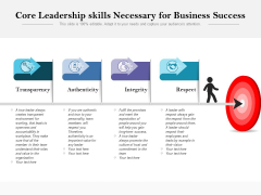 Core Leadership Skills Necessary For Business Success Ppt PowerPoint Presentation Model Slide Download PDF