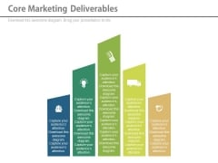 Core Marketing Deliverables Ppt Slides