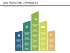 Core Marketing Deliverables Ppt Slides