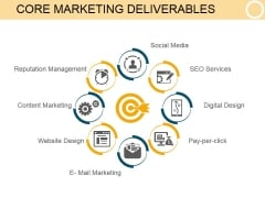 Core Marketing Deliverables Template 2 Ppt PowerPoint Presentation Slide Download