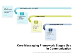 Core Messaging Framework Stages Use In Communication Ppt PowerPoint Presentation File Templates PDF