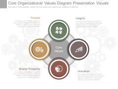 Core Organizational Values Diagram Presentation Visuals