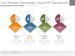 Core Problem Intermediate Cause Ppt Background