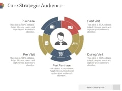 Core Strategic Audience Ppt PowerPoint Presentation Clipart