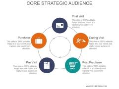 Core Strategic Audience Ppt PowerPoint Presentation Design Ideas