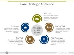 Core Strategic Audience Ppt PowerPoint Presentation Show Smartart