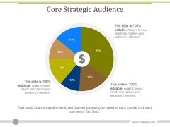 Core Strategic Audience Template 2 Ppt PowerPoint Presentation Infographic Template Shapes
