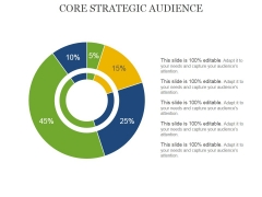Core Strategic Audience Template 2 Ppt PowerPoint Presentation Model Images