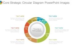 Core Strategic Circular Diagram Powerpoint Images