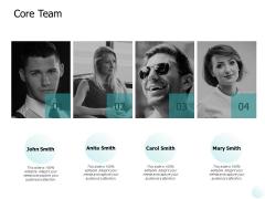 Core Team Communication Ppt PowerPoint Presentation File Portfolio