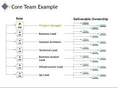 core team example ppt powerpoint presentation visual aids inspiration