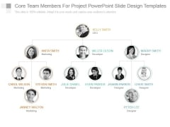 Core Team Members For Project Powerpoint Slide Design Templates