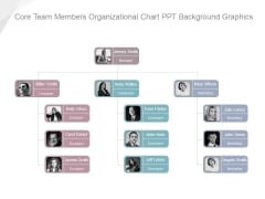 Core Team Members Organizational Chart Ppt Background Graphics