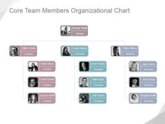 Core Team Members Organizational Chart Ppt PowerPoint Presentation Background Designs