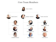 Core Team Members Ppt PowerPoint Presentation Portfolio