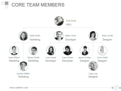 Core Team Members Ppt PowerPoint Presentation Samples