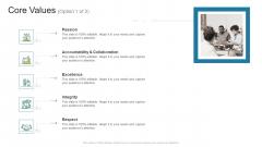 Core Values Accountability Company Profile Ppt Pictures Files PDF
