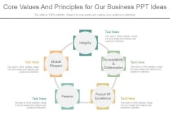 Core Values And Principles For Our Business Ppt Ideas