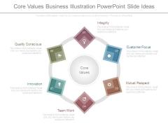 Core Values Business Illustration Powerpoint Slide Ideas