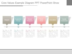 Core Values Example Diagram Ppt Powerpoint Show