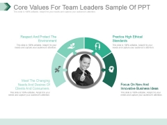 Core Values For Team Leaders Sample Of Ppt