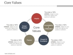 Core Values Ppt PowerPoint Presentation Influencers