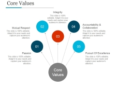 Core Values Ppt PowerPoint Presentation Templates