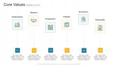 Core Values Progressive Company Profile Ppt Summary Slide Portrait