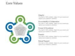 Core Values Template 2 Ppt PowerPoint Presentation Gallery Background Image