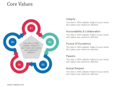 Core Values Template 2 Ppt Powerpoint Presentation Ideas Show