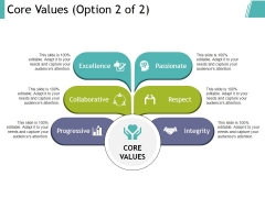 Core Values Template 2 Ppt PowerPoint Presentation Ideas Template