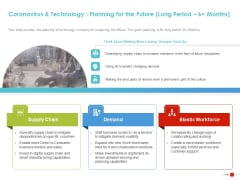 Coronavirus And Technology Planning For The Future Long Period 6 Months Microsoft PDF