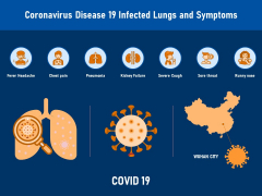 Coronavirus Disease 19 Infected Lungs And Symptoms Ppt PowerPoint Presentation Information PDF