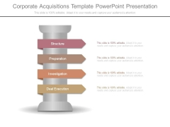 Corporate Acquisitions Template Powerpoint Presentation