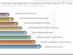 Corporate And Regulatory Compliance Process Sample Ppt Files