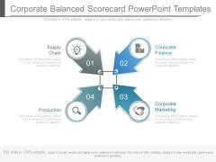 Corporate Balanced Scorecard Powerpoint Templates