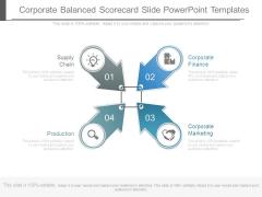 Corporate Balanced Scorecard Slide Powerpoint Templates