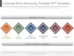 Corporate Bond Structuring Template Ppt Templates