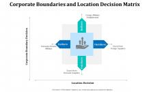 Corporate Boundaries And Location Decision Matrix Professional PDF