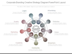 Corporate Branding Creative Strategy Diagram Powerpoint Layout