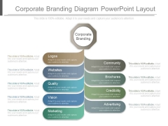 Corporate Branding Diagram Powerpoint Layout