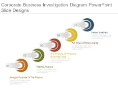 Corporate Business Investigation Diagram Powerpoint Slide Designs