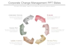 Corporate Change Management Ppt Slides