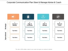 Corporate Communication Plan Steer And Manage Advise And Coach Ppt PowerPoint Presentation Ideas Template