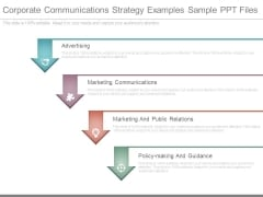 Corporate Communications Strategy Examples Sample Ppt Files