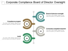 Corporate Compliance Board Of Director Oversight Ppt Powerpoint Presentation File Graphics Download
