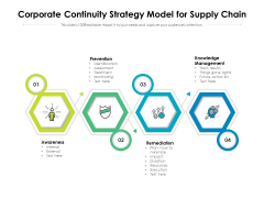 Corporate Continuity Strategy Model For Supply Chain Ppt PowerPoint Presentation Gallery Tips PDF