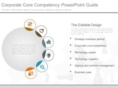 Corporate Core Competency Powerpoint Guide