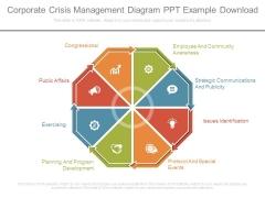 Corporate Crisis Management Diagram Ppt Example Download
