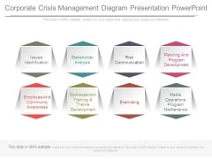 Corporate Crisis Management Diagram Presentation Powerpoint